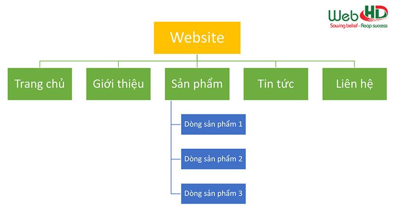 Website La Gi 06